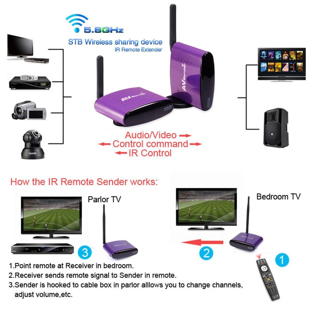 5.8G 300m Wireless Digital AV RCA Audio Video Transmitter Receiver Sender With IR Repeater Extended For DVD Satellite Cable TV