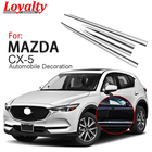Loyalty for Mazda CX...