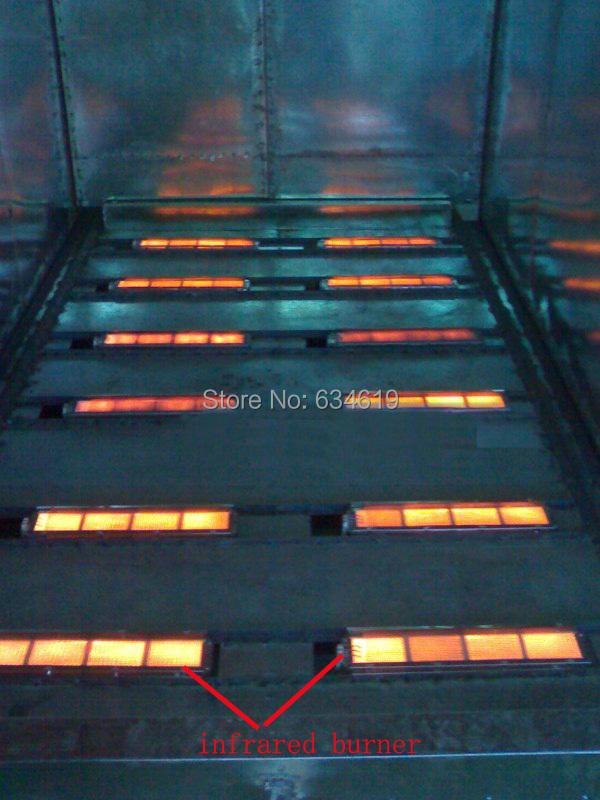 infrared burner based curing oven.jpg