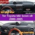 Автомобильные аксессуары для стайлинга приборной панели  чехол для Toyota bB Scion xB 2000 2001 2002 2003 2004 2005