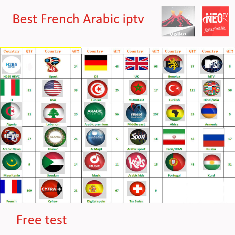 Iptv Subscription arabic french Italian Android tv box M8s Xtream stalker M3u Mag250 tunisia canadia USA 10pcs 14287 501 qfp new