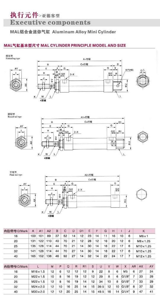 25x150 vez aire cilindro piston neumatico cilindro aircylinder etmal 25x150
