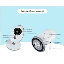 2.4″ Wireless Video Baby Monitor