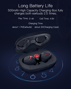 Image 4 - For BlitzWolf brother AIRAUX AA UM1 Wireless Bluetooth 5.0 Earphone Hi Fi Handsfree With Mic Stereo Waterproof  Headset In Stock
