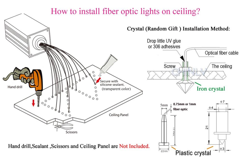 Luz de fibra óptica bluetooth 10 w