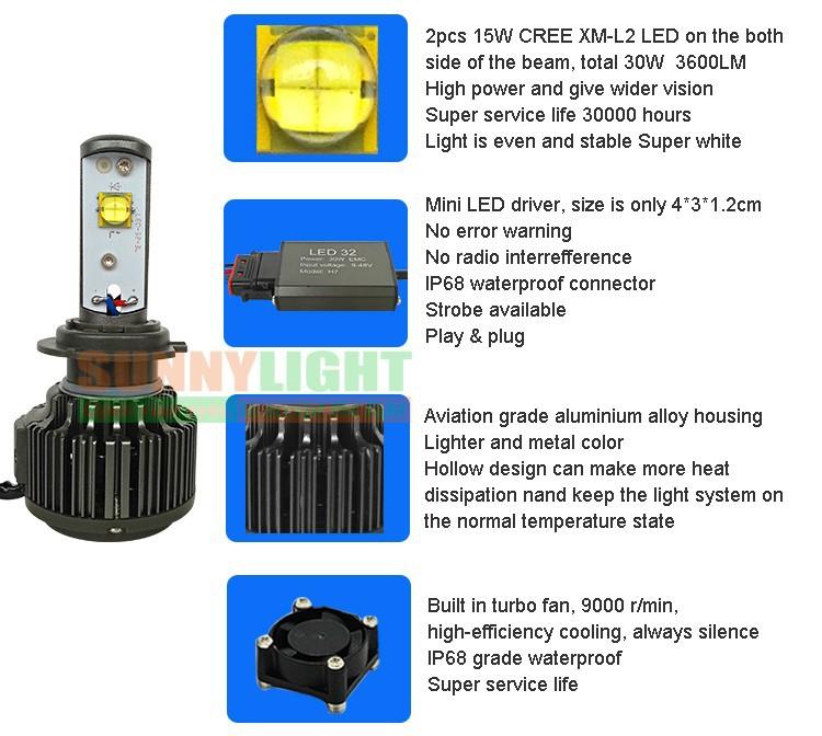 instruction of h7 led car headlight