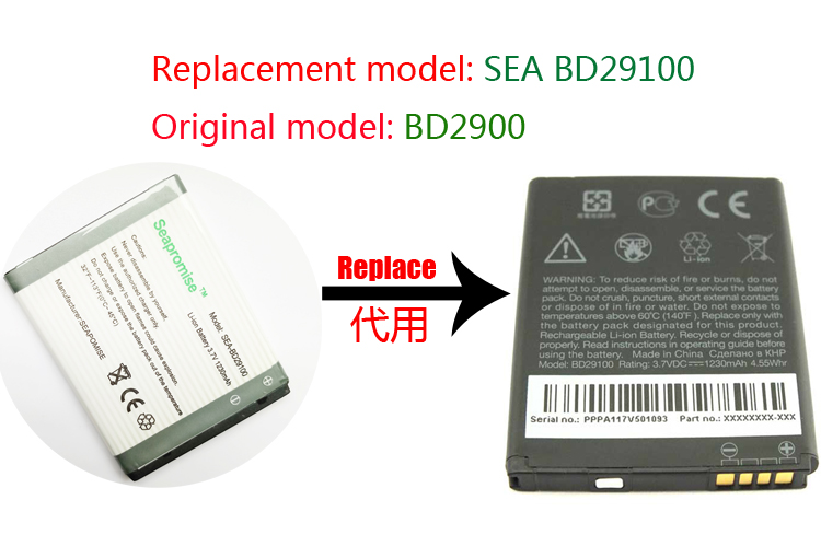 freeshipping 5PCS battery BD29100 for HTC Wildfire S G13,A510c,A510e,Explorer A310e, HD3 HD3 T8698,HD7 T9292,Marvel PG76100