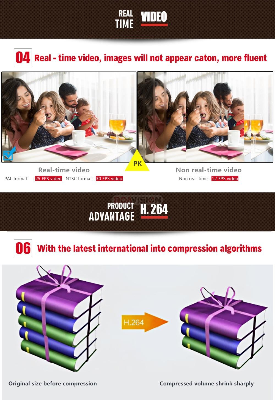 AHD-BC43272D&AHD-BC3321080D--B32OSD_09