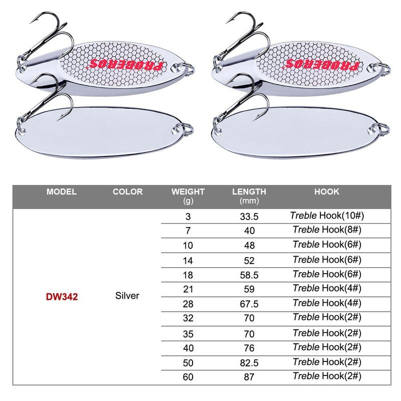 1PCS 3g-28g Metal Spoon Fishing Lure 4