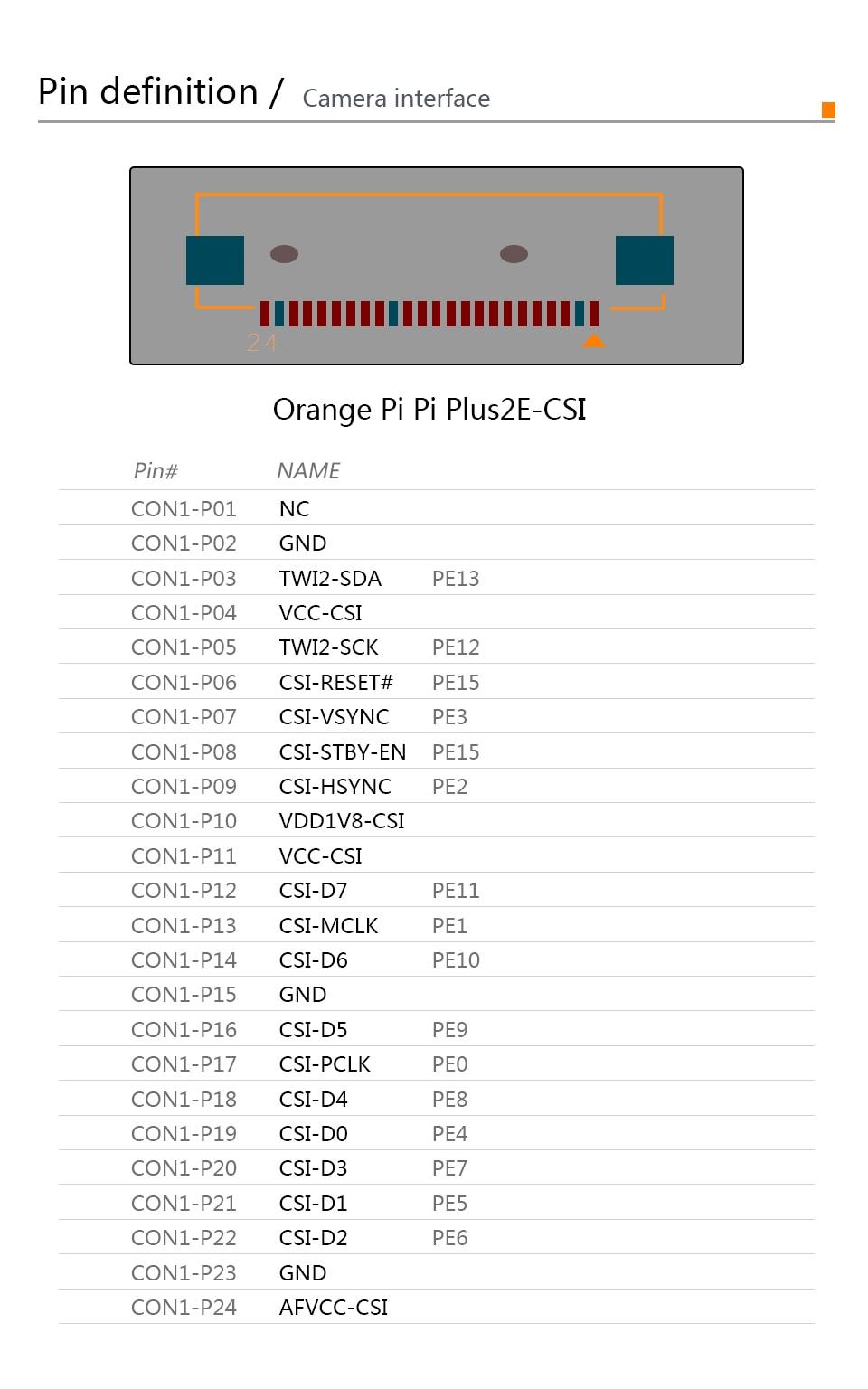 Pi Plus2E_-
