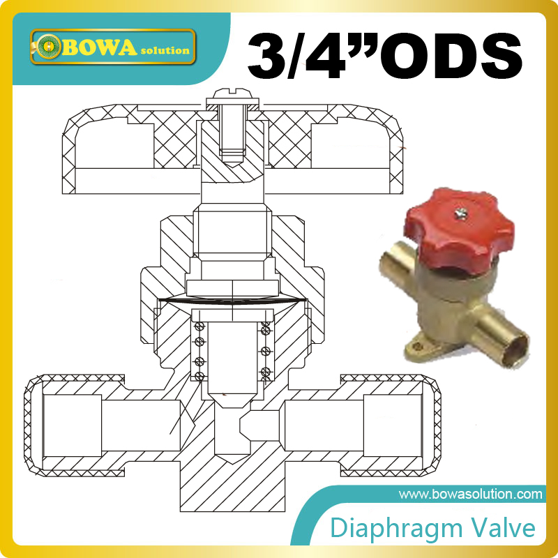 3/4diaphragm valvesSolder versions can be used for HCFC, HFC and  HC flammable refrigerants replacing Danfoss BMT hand valves dali zensor 1 ax black ash
