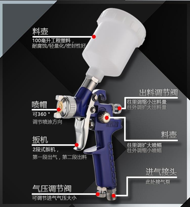 free shipping H2000 HVLP Gravity feed manual spray Gun with cup,car painting gun, mini gun airbrush H-2000  0.8 1.0mm size