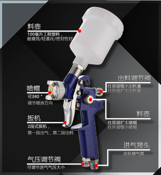 free shipping H2000 HVLP Gravity feed manual spray Gun with cup,car painting gun, mini gun airbrush H-2000  0.8 1.0mm size free shipping soonrise t50b car painting gun hvlp spray gun 600cc plastic cup gravity feed type 1 3mm nozzle