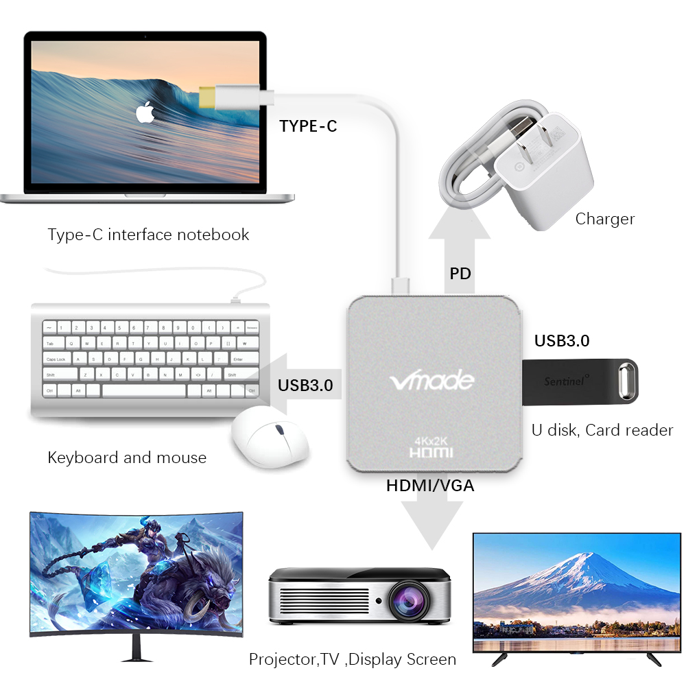 Image 5 - TypeC 4 in1 Thunderbolt 3 USB Type C Hub to HDMI 4K Adapter USB C Hub Dock with Type C Power Delivery fo Samsung S8 MacBook Pro-in USB Hubs from Computer & Office