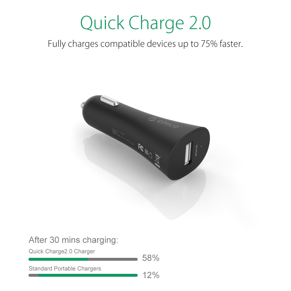 Orico Dual Port Usb Car Charger Qc20 Universal Fast Smart Hub 4 Df4u U3 Ultra Mini 30 For Phone In Chargers From Cellphones Telecommunications