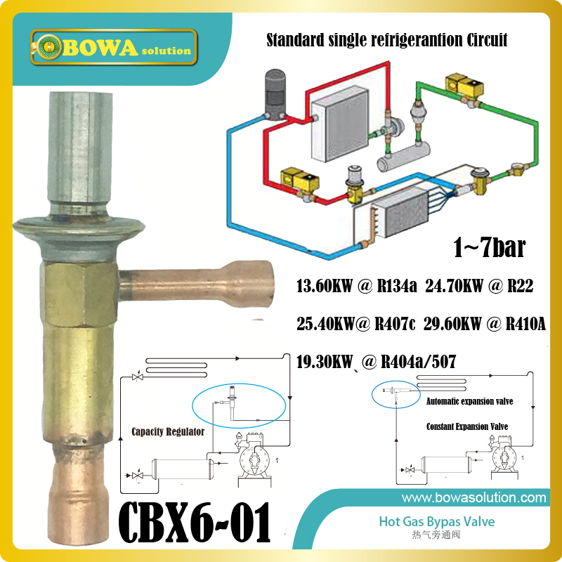 CBX6-01 hot gas bypass valve working as defrost device installed in bypass line in heat pump plant or refrigeration system 60l liquid refrigerant tank with valve installed in heat pump water heater for swimming pool