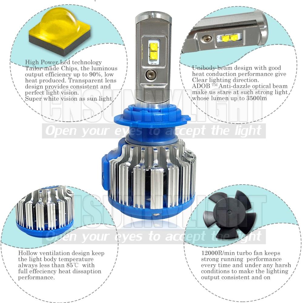 CNSUNNYLIGHT Bil LED-strålkastare H7 H4 H1 H3 H11 / H8 HB3 / 9005 - Bilbelysning - Foto 5