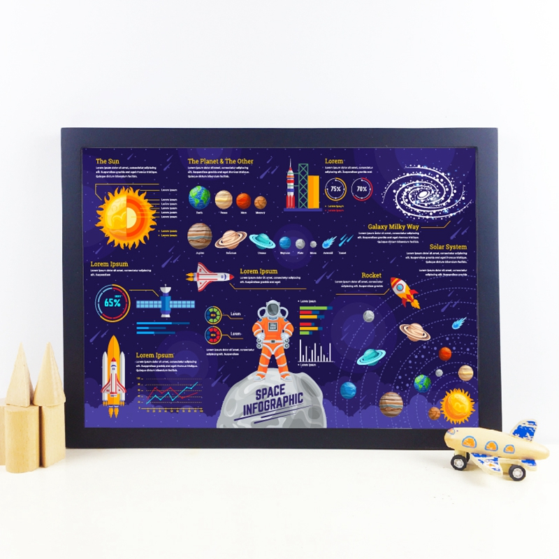 Space Infographic Chart Composition Poster With Solar System Canvas Prints Astronaut Rocket Boys Room Wall Art Decor Painting image