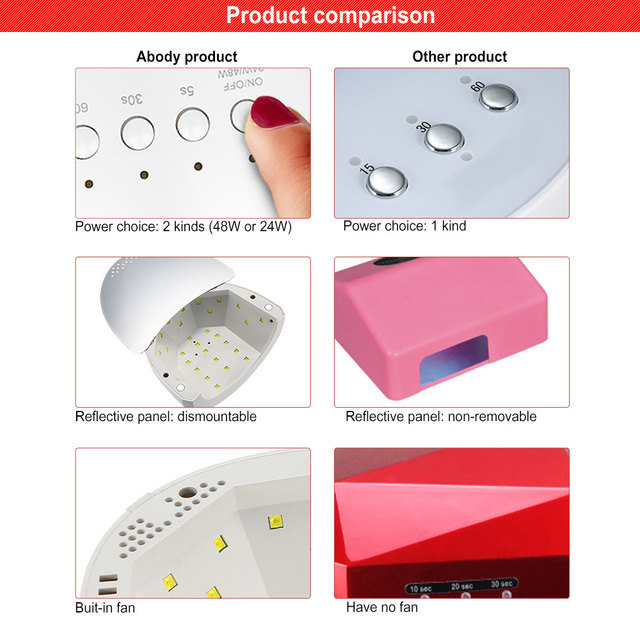 Abody SUNONE 48/24W Lamps For Nails UV Nail Dryer Lamp UVLED Manicure UV Lamp Manicure Varnish Drying Nail Gel Polish Curing