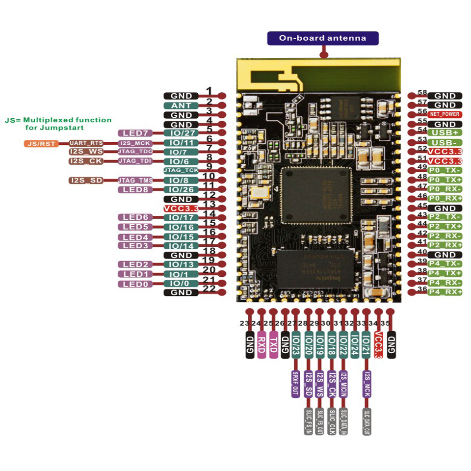 Som9331 AR9331 module development board Linux OpenWrt core board
