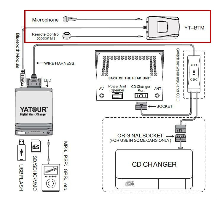 AXXESS AX ADCT2 WIRING DIAGRAM - Auto Electrical Wiring Diagram