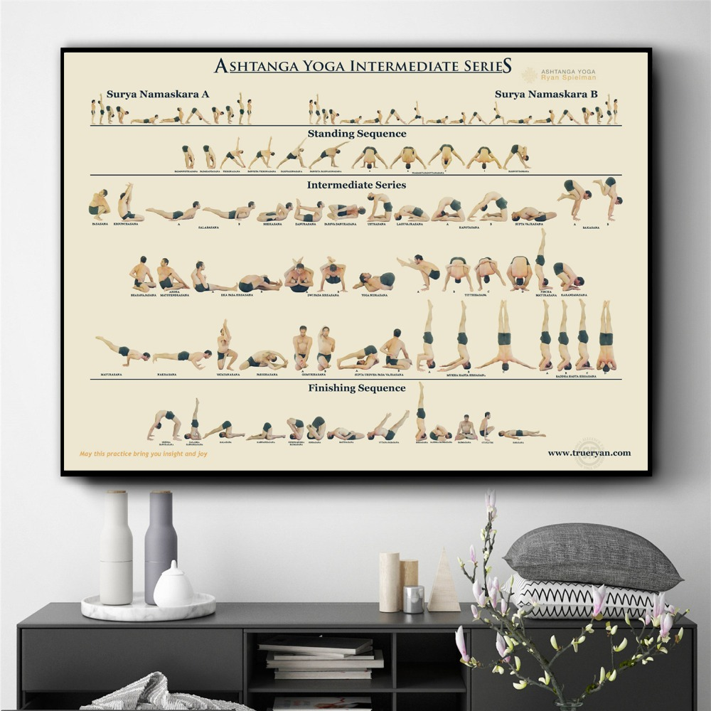 Yoga Poster Ashtanga Primary Series Yoga Wall Art