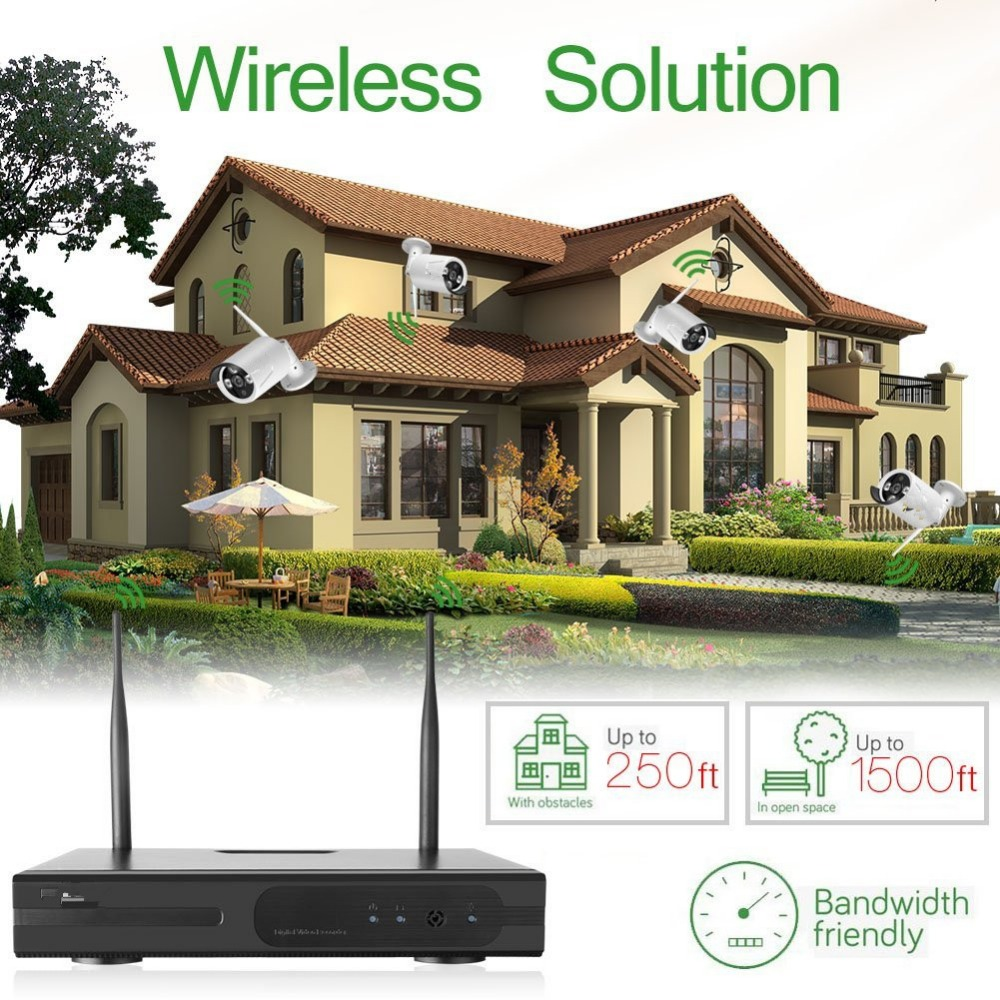 WIFI IP 4PCS de