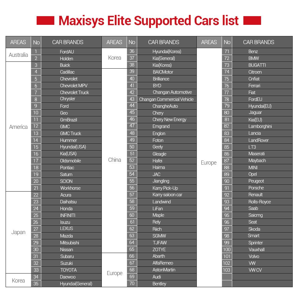 Maxisys Elite