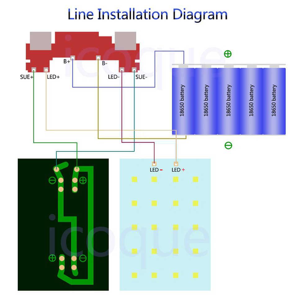 المزدوج USB 5 فولت PCBA اللوحة العالمي خزان طاقة يعمل بالطاقة الشمسية علبة صندوق ذاتي الصنع 20 قطعة LED 5x18650 (no) شاحن بطارية محمول يعمل بالطاقة الشمسية لتقوم بها بنفسك عدة