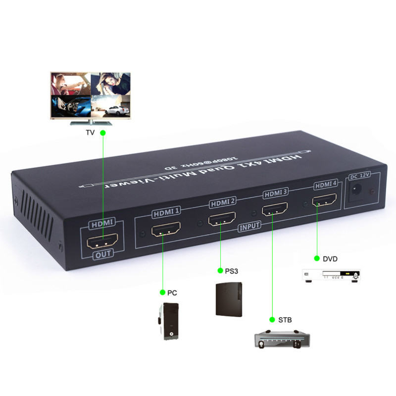 High Quailty HDMI 4x1 Quad Multi-viewer Screen Splitter with Seamless Switcher IR Control Operated with the Remote Control full 1080p hdmi 4x1 multi viewer with hdmi switcher perfect quad screen real time drop shipping 1108