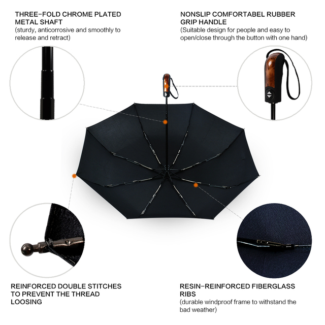 New Fully-automatic Three Folding Male Commercial Compact Large Strong Frame Windproof 8Ribs Gentle Grey Black Umbrellas