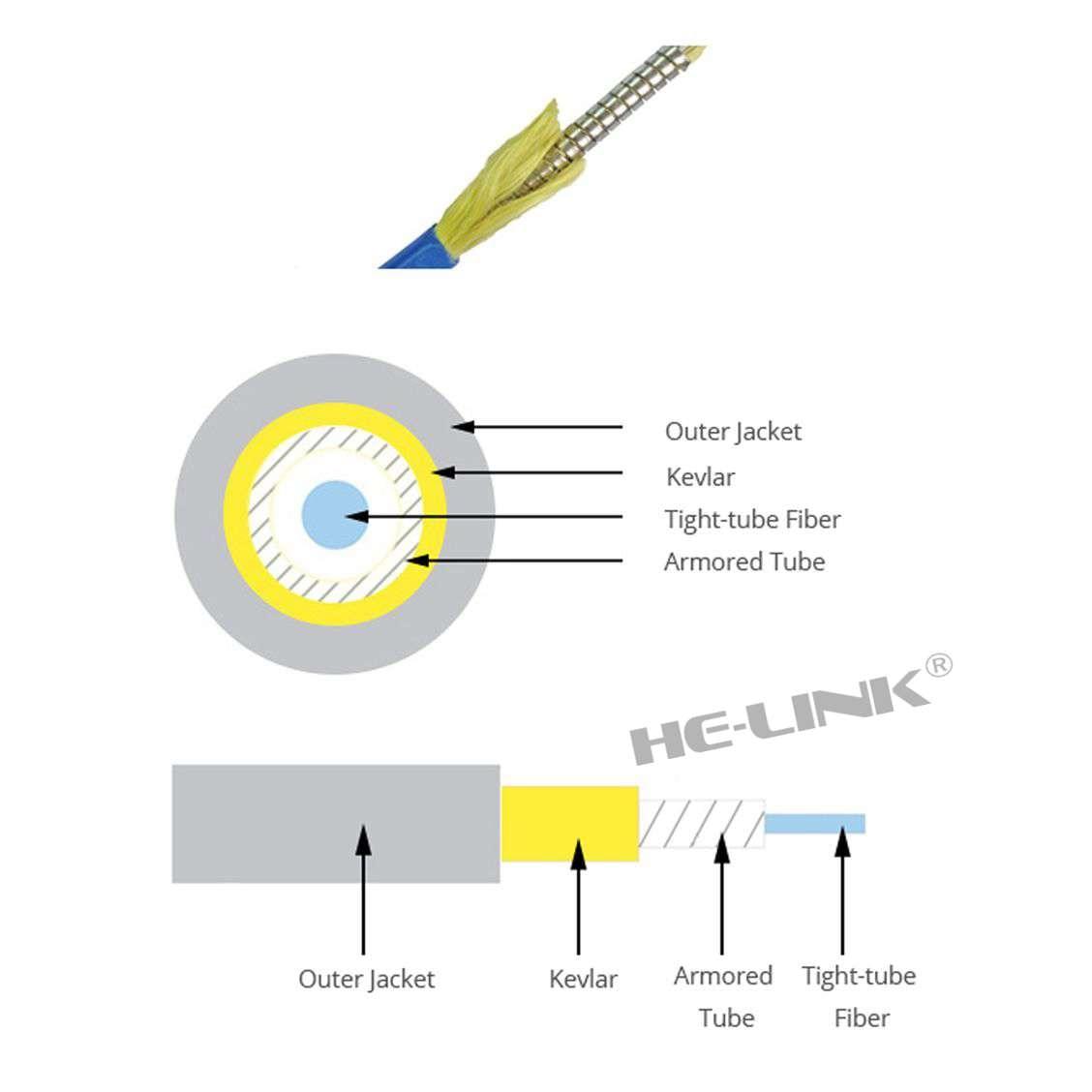 LODFIBER 500 м SC-SC внутренний бронированный одномодовый дуплексный волоконно-оптический кабель патч-корд 9/125