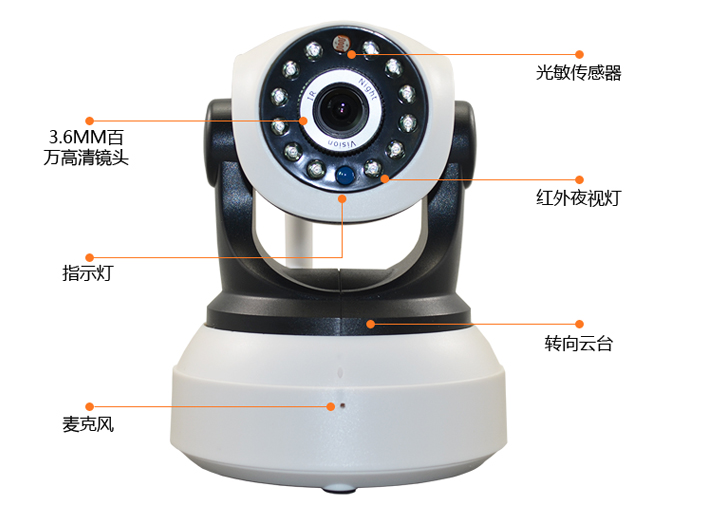 720P million high-definition night vision WiFi remote monitoring network camera IP wireless Camera Wireless ip camera monitoring probe 720p webcam wifi wireless remote monitoring free phone wiring