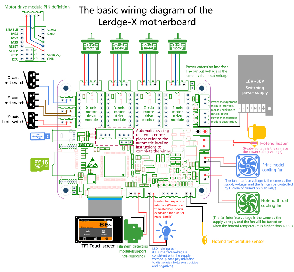 LERDGE-X 3d-drucker-controller-karte für Reprap 3d-drucker ... on