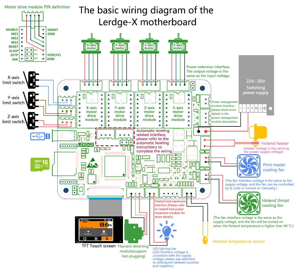 LerdgeXwiring diagram