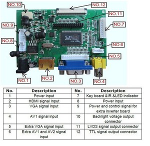 Image 2 - Lcd ekran TTL LVDS Denetleyici Kurulu HDMI VGA 2AV 50PIN 800*480 AT090TN10 AT070TN94 92 90 Destek Otomatik VSTY2662 V1