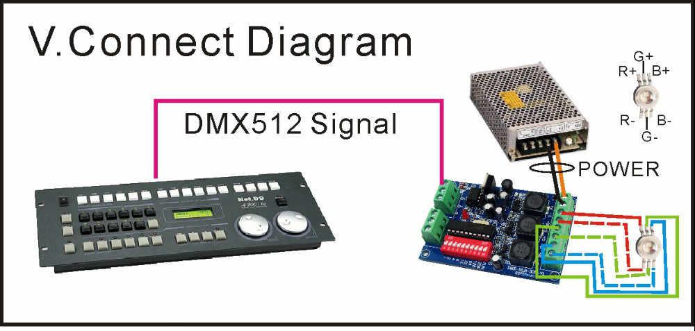 3CH kolay dmx sabit akım dekoder, DC5-36V giriş; 700*3 kanal çıkışı; l80 * W55 * H18mm