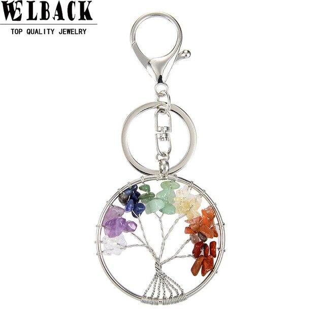 Welback neue mode schmuck klassische stil Charakteristischen ...