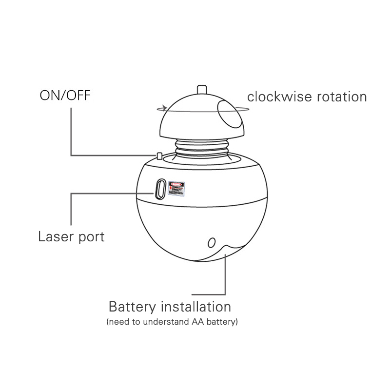 HIPET 3 IN 1 Usage Cat Electric Toy Interactive Laser Automatic Rotating Ball Tumbler For Pet Small Cats Teaser Play Toys in Cat Toys from Home Garden