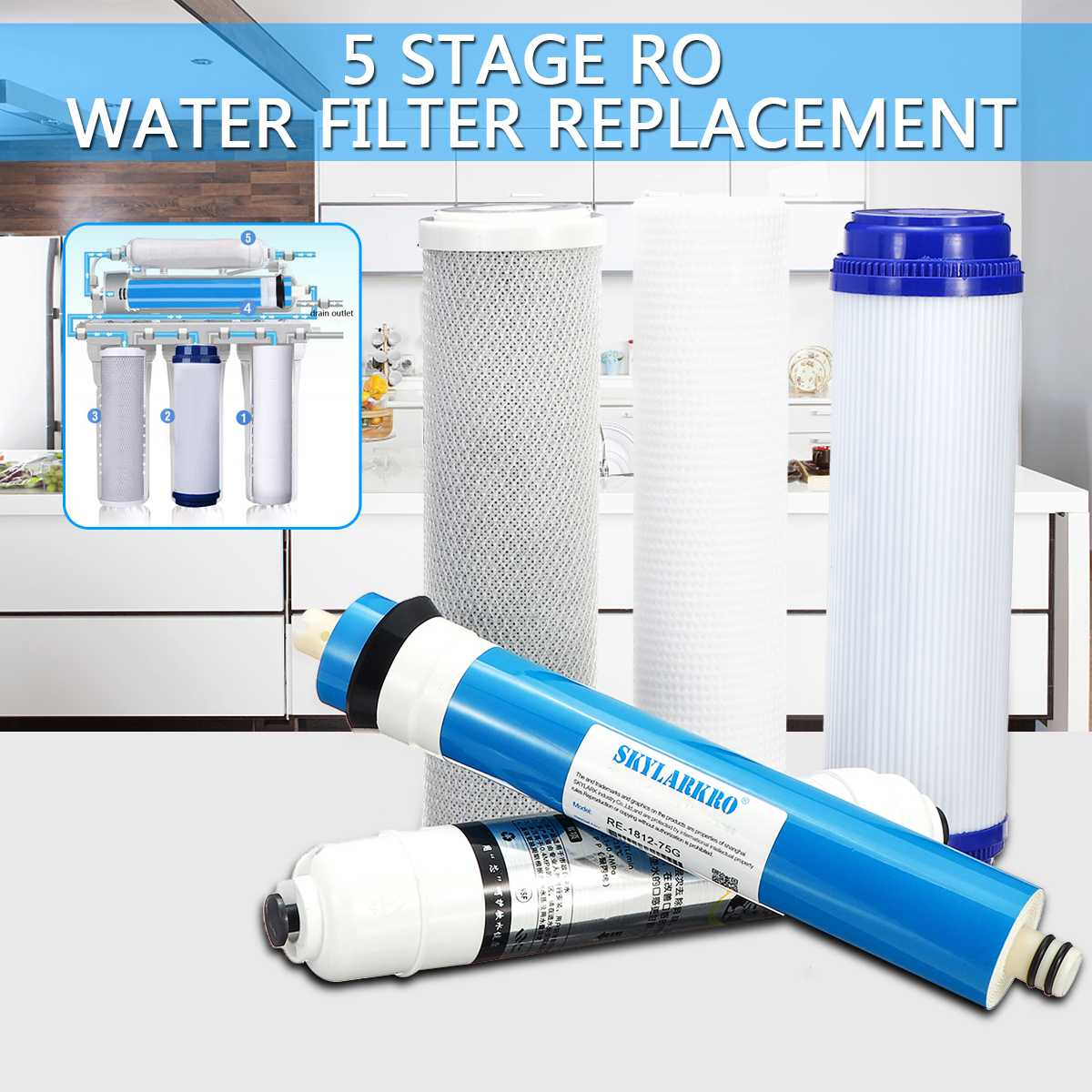 REVERSE OSMOSIS RO REPLACEMENT WATER FILTERS FOR 5 STAGE SYSTEMS 75 GPD MEMBRANE