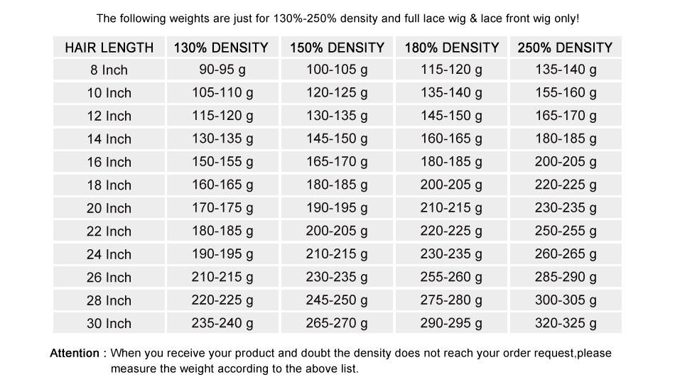 4-Weight List-250%