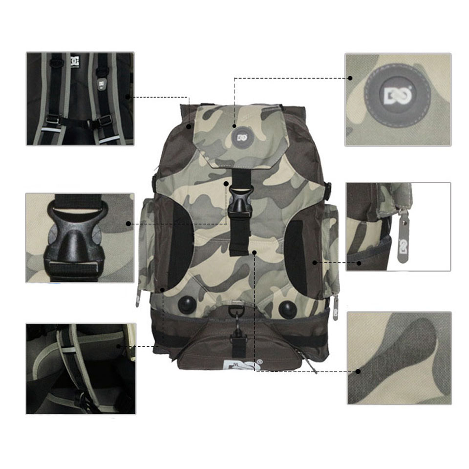 Image 4 - DC 810D Polyester Fabric Inline Speed / Slalom Roller Skates Backpack Travel Camping Camouflage Multi function Skating Bags BB2-in Scooter Parts & Accessories from Sports & Entertainment