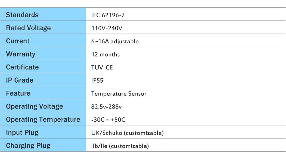with Schuko Plug YKS-ESNES Portable EV Charger 240v  5m  6-16 Amp type 2 plug