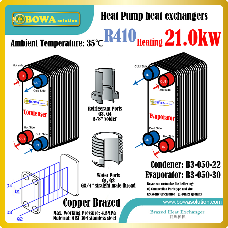 72000BTU heat pump water heater R410a PHEs for villa floor heating and air conditioners, including B3-050-22 and B3-050-30 PHE 11kw heating capacity r410a to water and 4 5mpa working pressure plate heat exchanger is used in r410a heat pump air conditioner