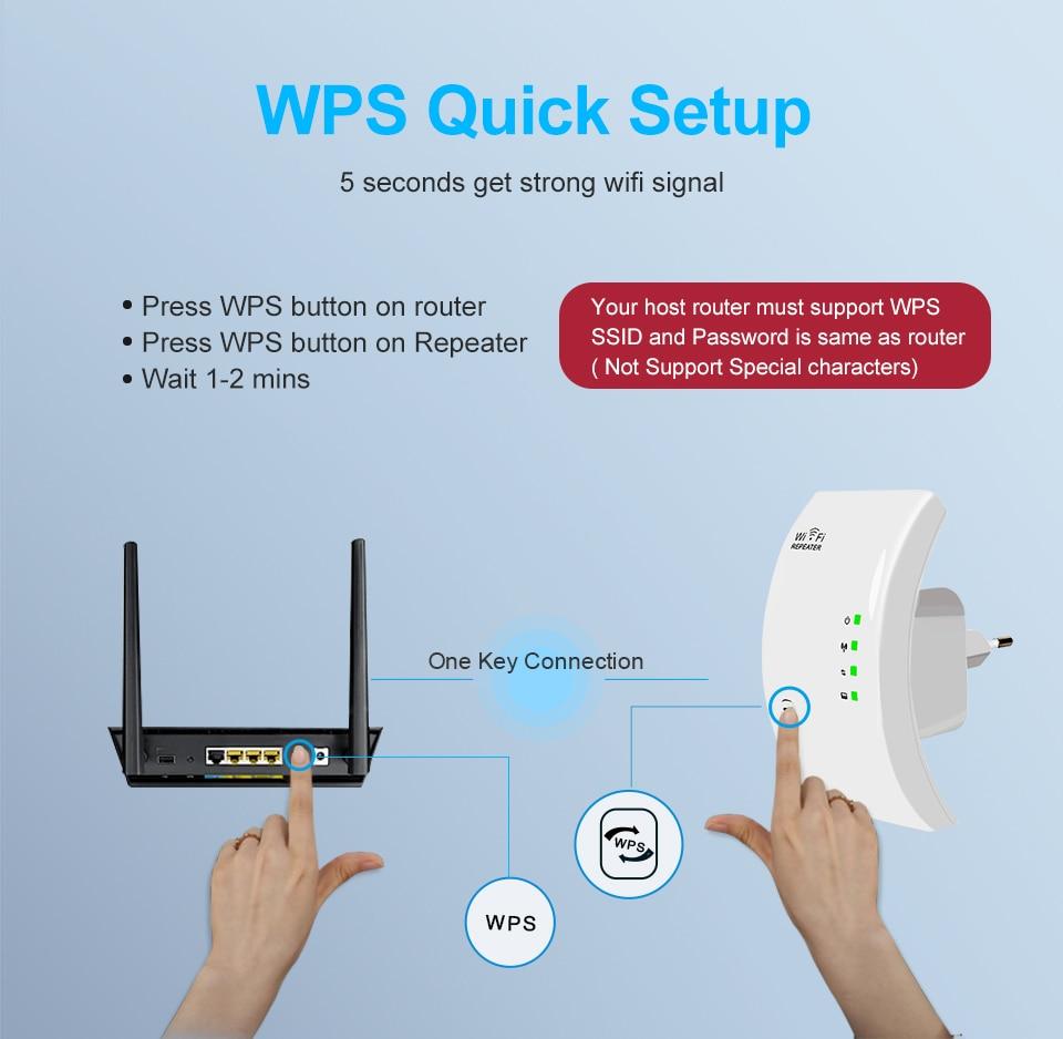 EASYIDEA Sans Fil WIFI Répéteur 300 Mbps Réseau Antenne Wifi Extender Signal Amplificateur 802.11n/b/g Signal Booster Repetidor Wifi 3