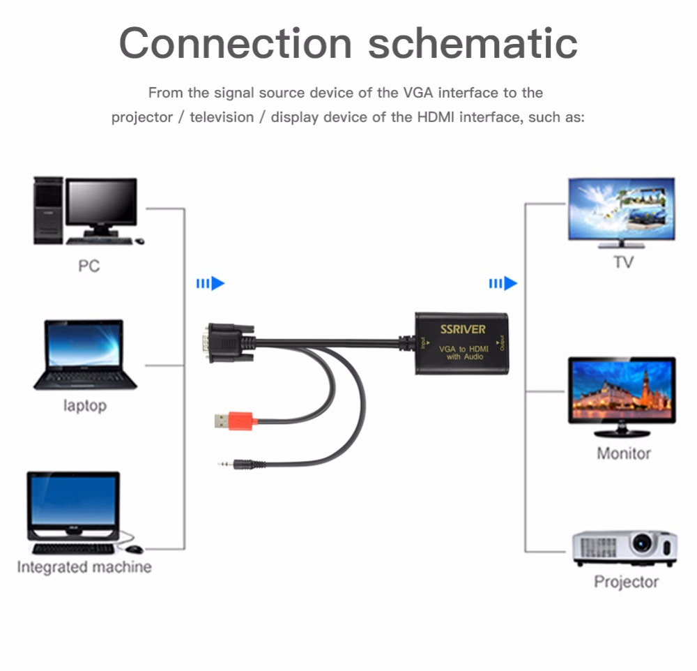 medium resolution of ssriver vga to hdmi converter 1080p converter hd audio av converter hdtv video cable vga2hdmi adapter for tv pc in hdmi cables from consumer electronics on