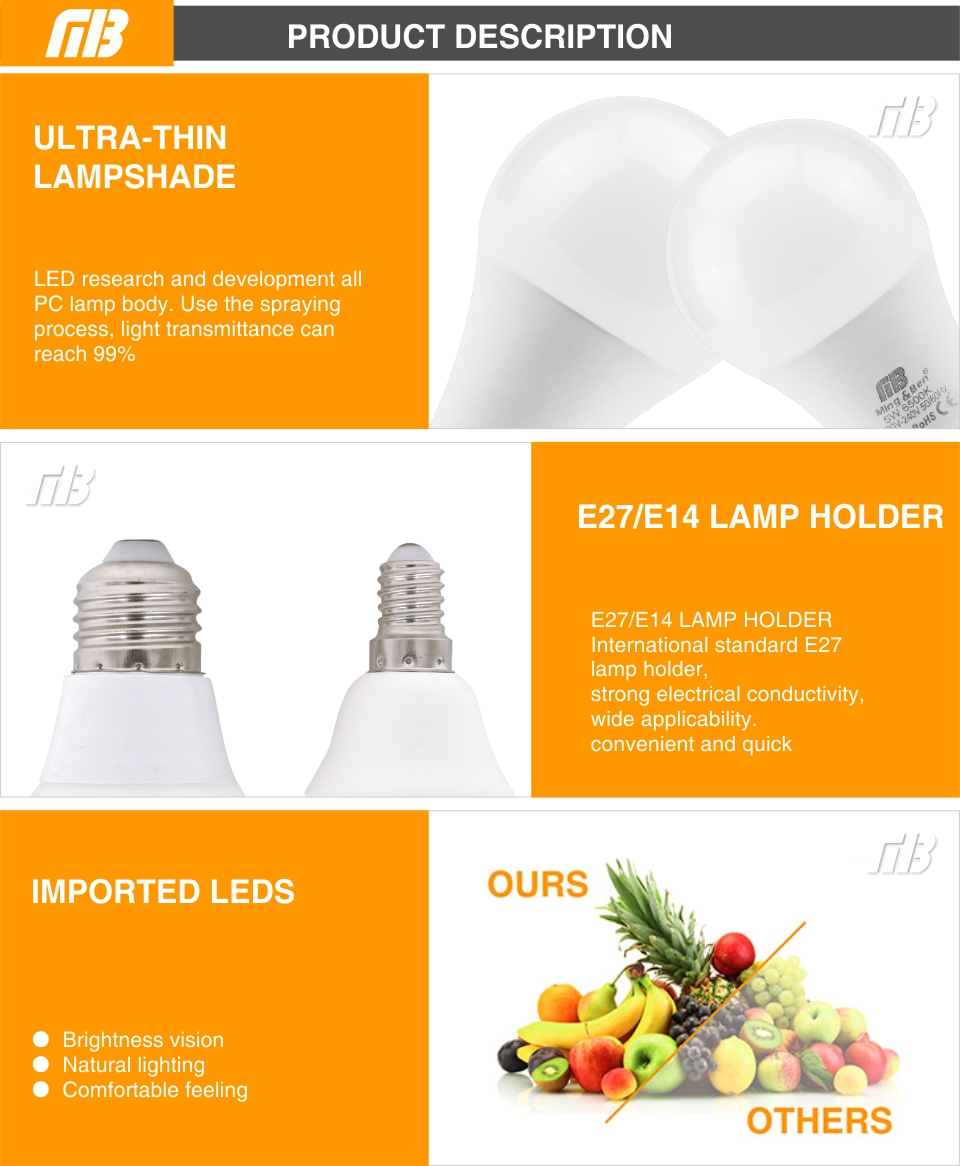 E14 E27 LED Bulb Lamp Series_15