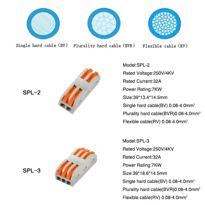 uxcell Machine Tap 8-32 UNC Thread Pitch 2A Class 3 Flutes High Speed Steel 5pcs