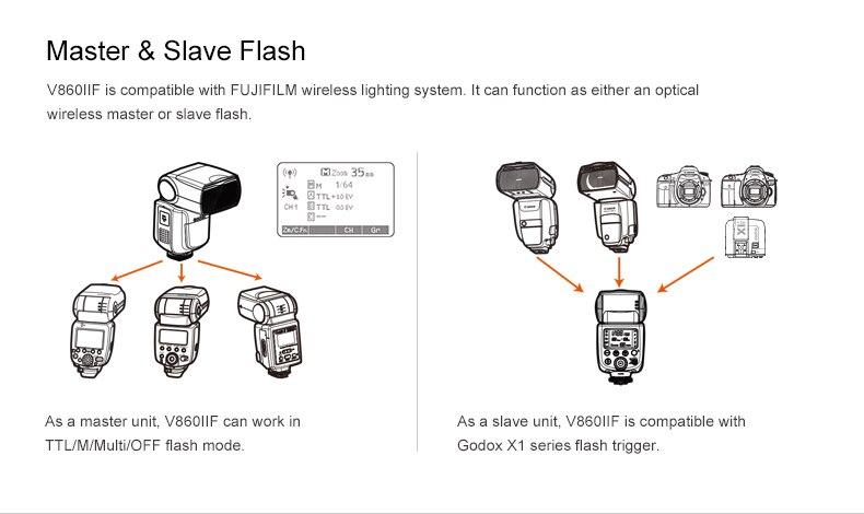 Products_Camera_Flash_V860IIF_04