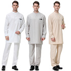 Islamic Clothing For...